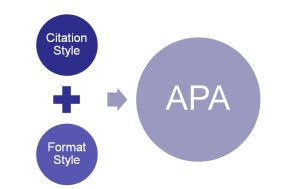 Apa reference for a research paper
